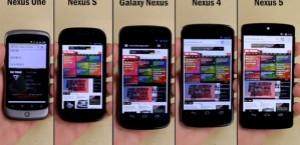 Übersicht Nexus One bis fünf - Quelle ukonio