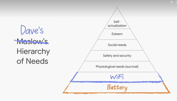 IO2018 Update to Maslow's / Source: Dave during Google Live Stream